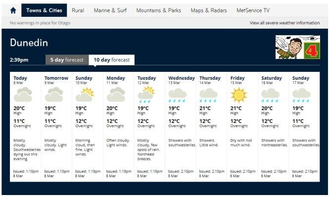 Dunedin weather